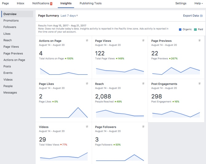 FB Analytics sample